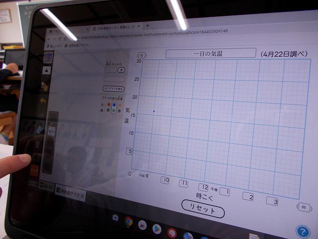 折れ線グラフ1